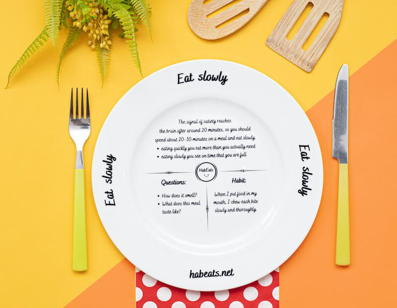 Eat slowly plate habeats portion control weight loss diet